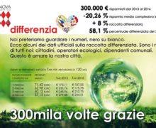 Raccolta differenziata a Cittanova, l'amministrazione ai cittadini: 300mila volte grazie