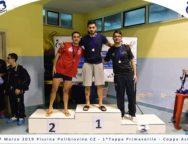 Reggio, dopo tanto lavoro, arrivano i primi record per il Parco Caserta Sport Village.